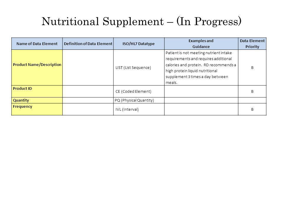 Nutritional Supplement – (In Progress) Name of Data ElementDefinition of Data ElementISO/HL7 Datatype Examples and Guidance Data Element Priority Product Name/Description LIST (List Sequence) Patient is not meeting nutrient intake requirements and requires additional calories and protein.