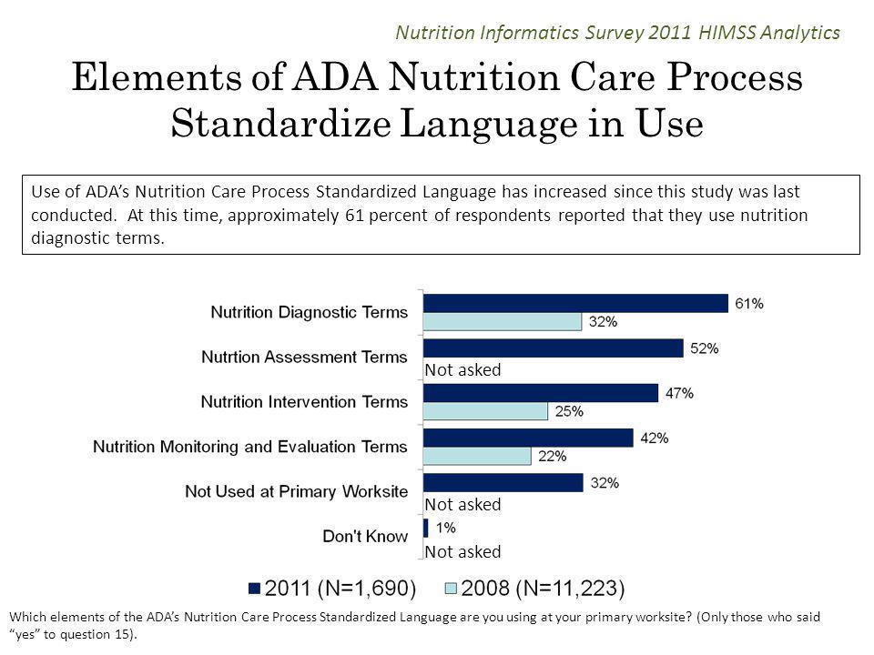 Elements of ADA Nutrition Care Process Standardize Language in Use Use of ADAs Nutrition Care Process Standardized Language has increased since this study was last conducted.