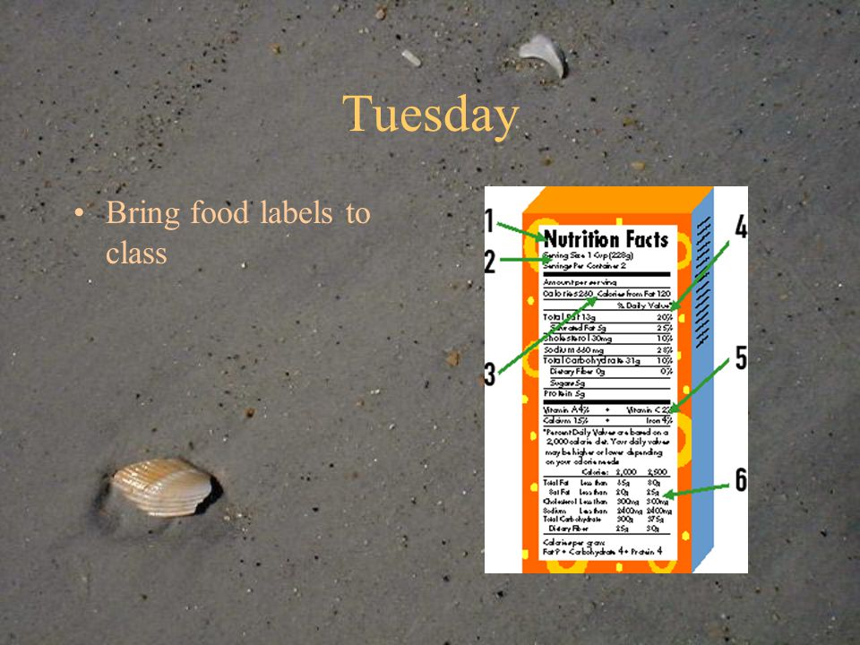 Tuesday Bring food labels to class