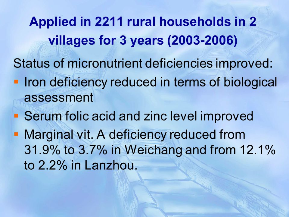 Applied in 2211 rural households in 2 villages for 3 years (2003-2006) Status of micronutrient deficiencies improved: Iron deficiency reduced in terms of biological assessment Serum folic acid and zinc level improved Marginal vit.