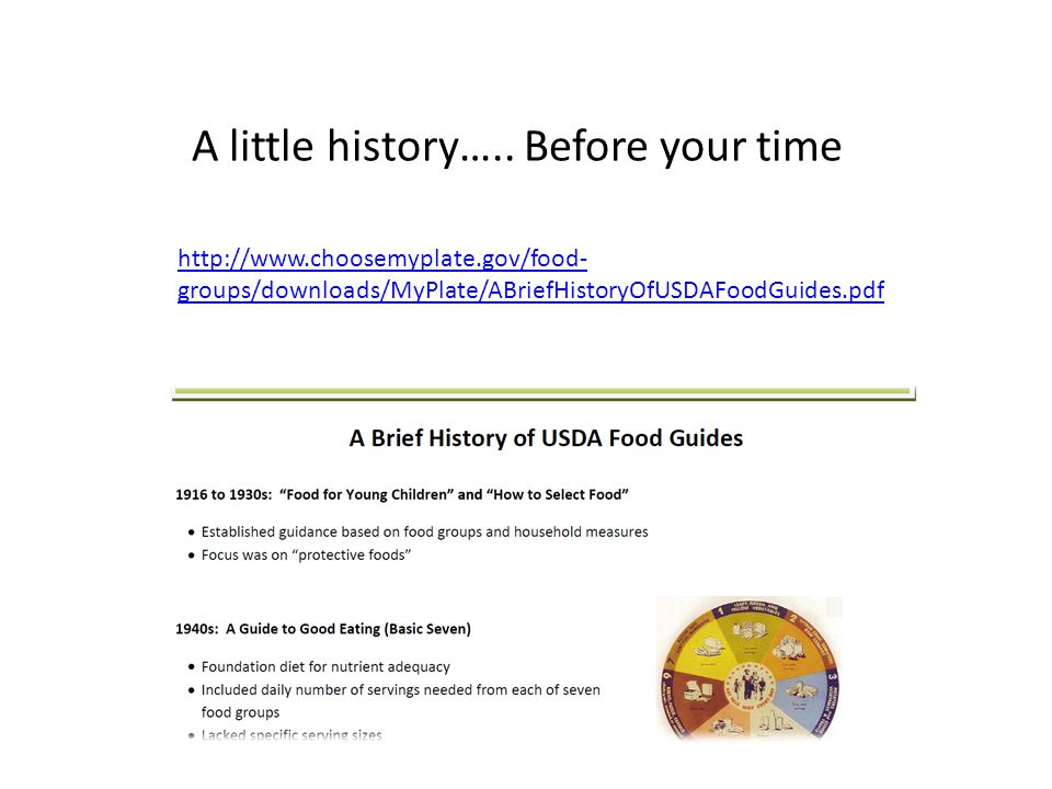A little history….. Before your time http://www.choosemyplate.gov/food- groups/downloads/MyPlate/ABriefHistoryOfUSDAFoodGuides.pdf