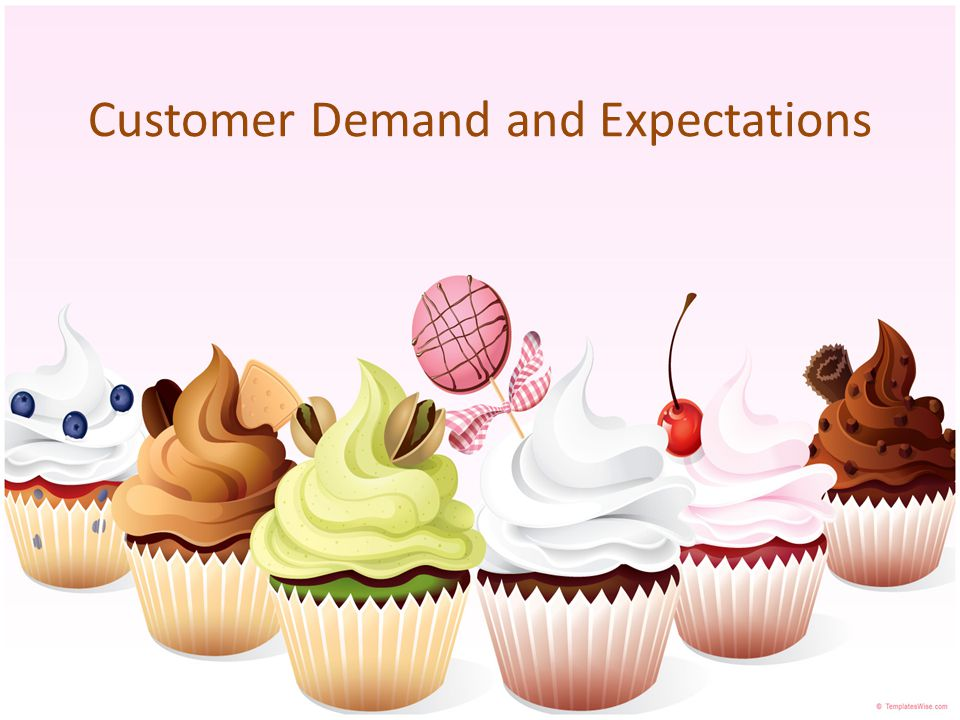 Customer Demand and Expectations