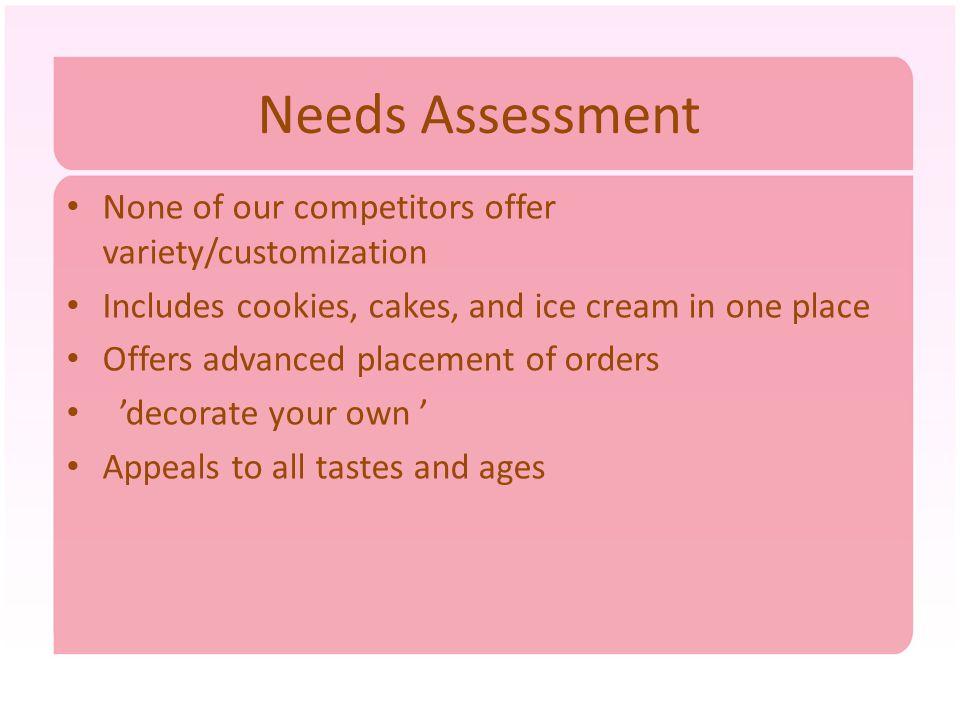 Sales Demand WeekdaysWeekends Cakes 10-1220-30 Cookies 350500 Ice Cream 800 oz1100 oz
