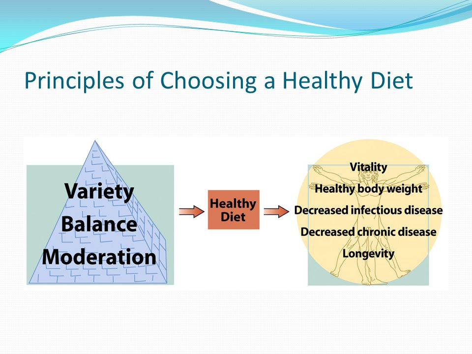 Principles of Choosing a Healthy Diet