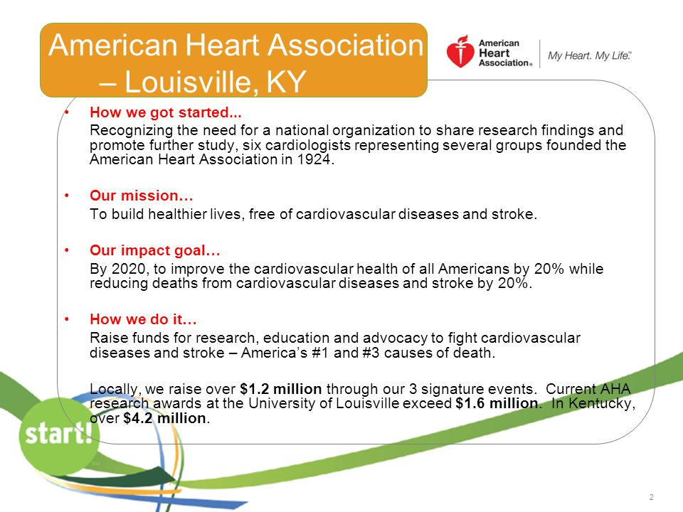 2 How we got started... Recognizing the need for a national organization to share research findings and promote further study, six cardiologists repre