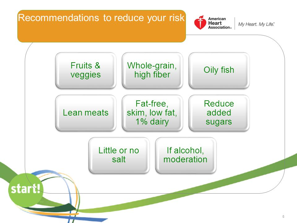 6 Recommendations to reduce your risk Fruits & veggies Whole-grain, high fiber Oily fishLean meats Fat-free, skim, low fat, 1% dairy Reduce added suga