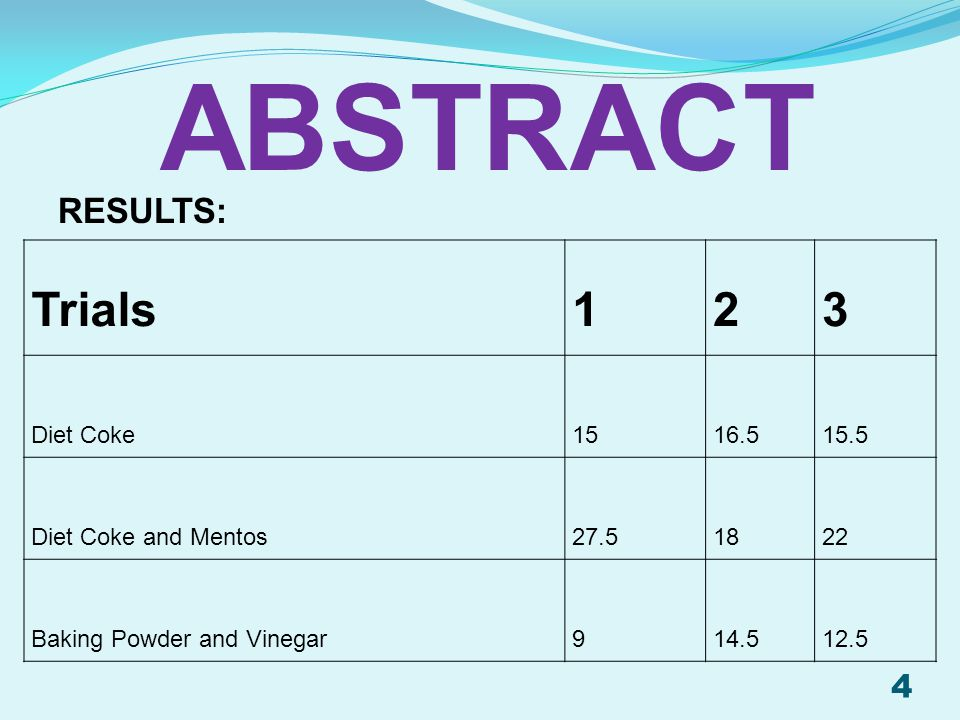 RESULTS: ABSTRACT Trials123 Diet Coke1516.515.5 Diet Coke and Mentos27.51822 Baking Powder and Vinegar914.512.5 4
