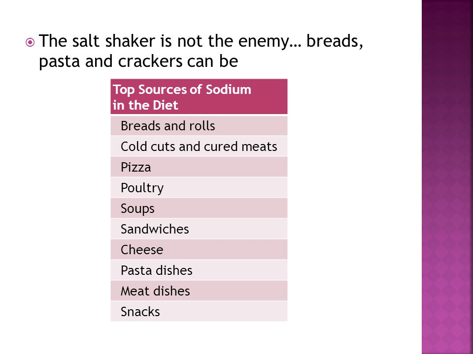 The salt shaker is not the enemy… breads, pasta and crackers can be Top Sources of Sodium in the Diet Breads and rolls Cold cuts and cured meats Pizza Poultry Soups Sandwiches Cheese Pasta dishes Meat dishes Snacks