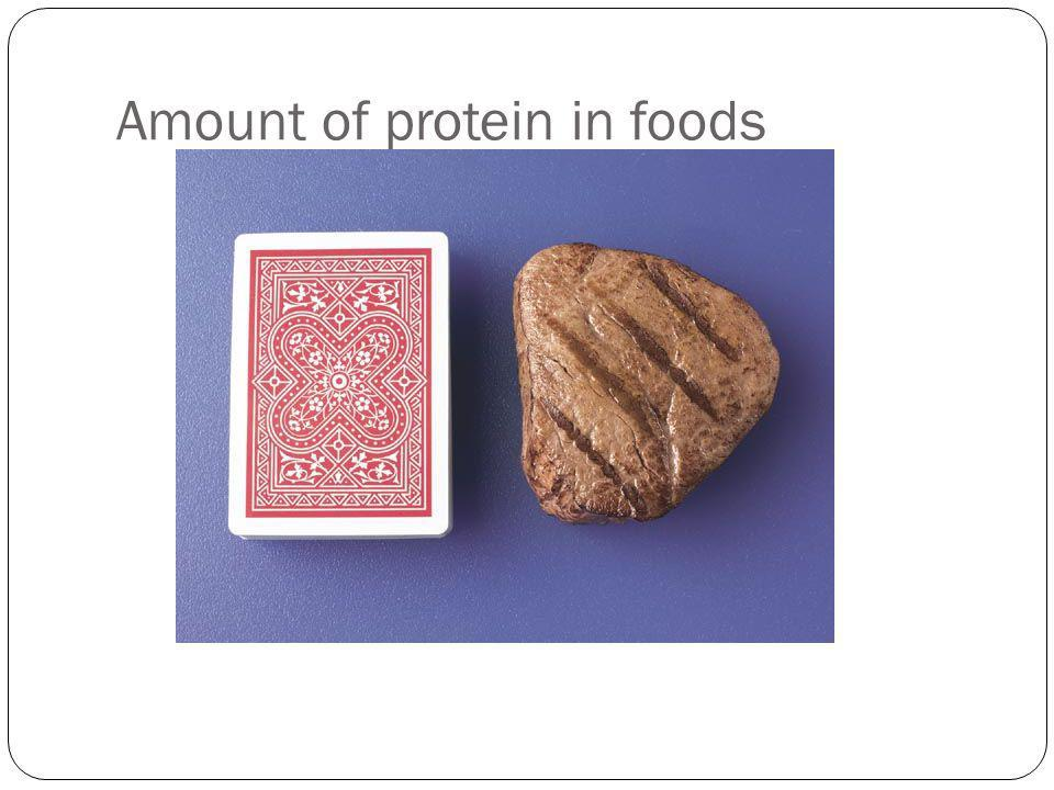 Amount of protein in foods