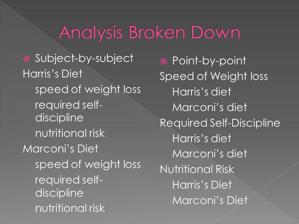 Subject-by-subject Harriss Diet speed of weight loss required self- discipline nutritional risk Marconis Diet speed of weight loss required self- discipline nutritional risk Point-by-point Speed of Weight loss Harriss diet Marconis diet Required Self-Discipline Harriss diet Marconis diet Nutritional Risk Harriss Diet Marconis Diet