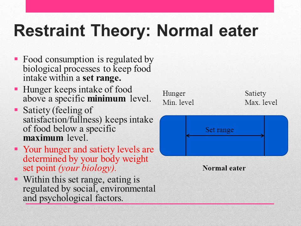 Restraint Theory: Restrained eater (dieter) Dieters tend to have a larger range between hunger and satiety levels than normal eaters as it takes them longer to feel hungry and more food to satisfy them.