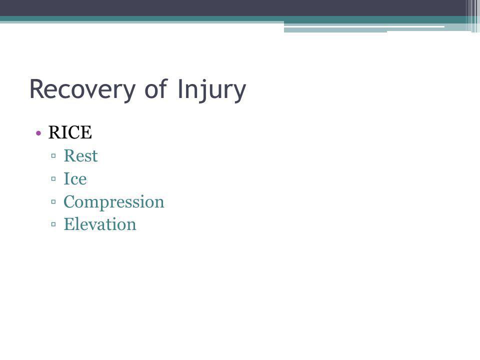 Recovery of Injury RICE Rest Ice Compression Elevation