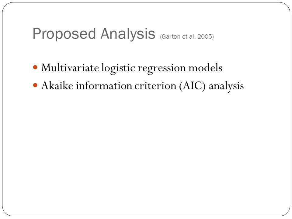 Proposed Analysis (Garton et al. 2005) Multivariate logistic regression models Akaike information criterion (AIC) analysis