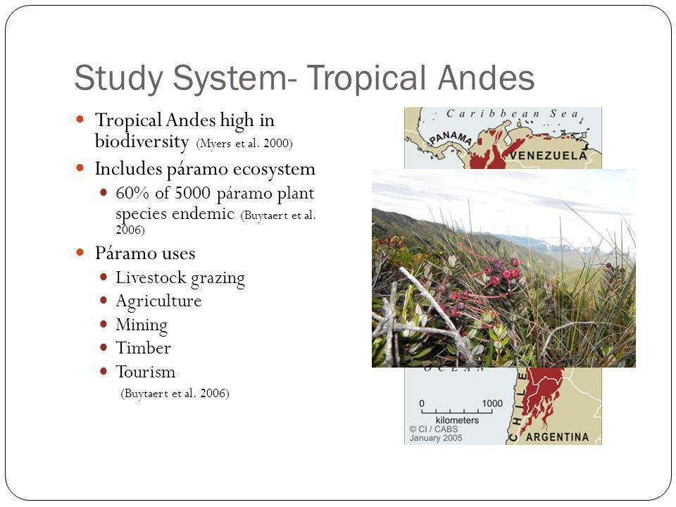 Study System- Tropical Andes Tropical Andes high in biodiversity (Myers et al.