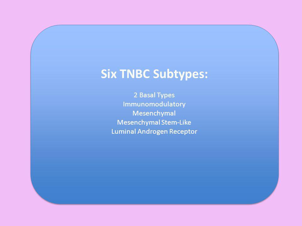 Six TNBC Subtypes: 2 Basal Types Immunomodulatory Mesenchymal Mesenchymal Stem-Like Luminal Androgen Receptor Six TNBC Subtypes: 2 Basal Types Immunom
