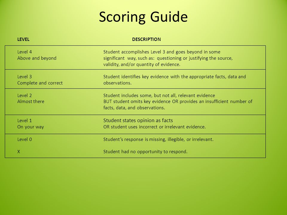 Scoring Guide LEVELDESCRIPTION Level 4 Student accomplishes Level 3 and goes beyond in some Above and beyondsignificant way, such as: questioning or j