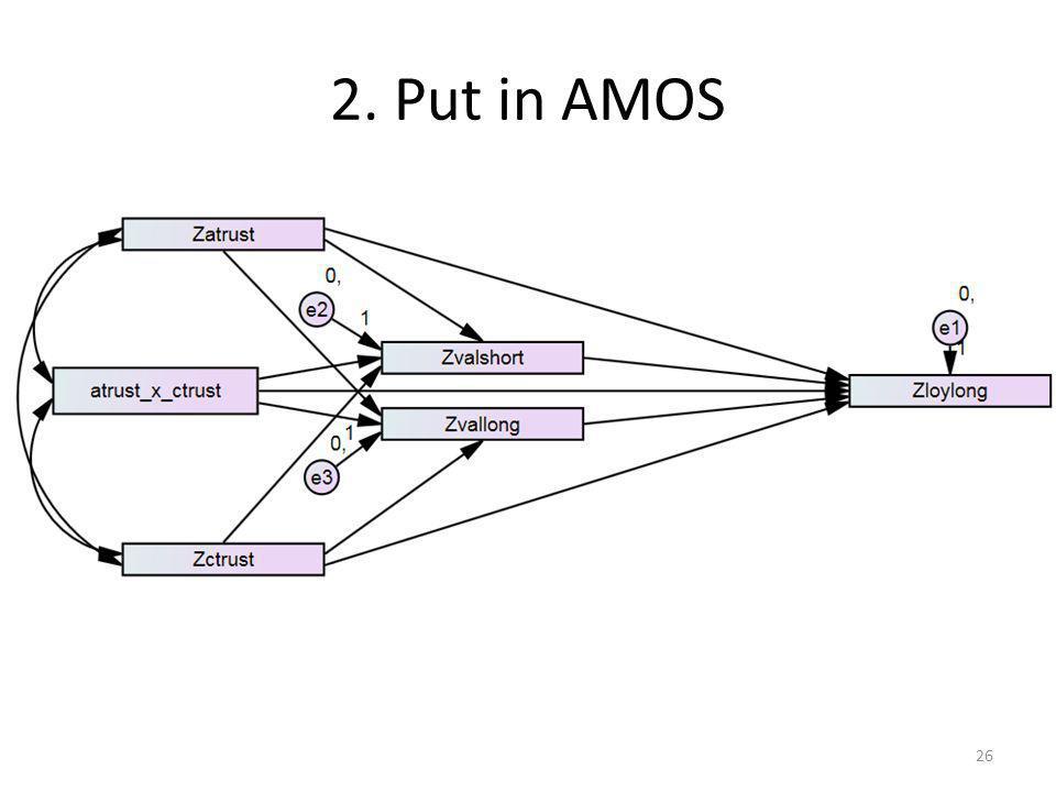 2. Put in AMOS 26