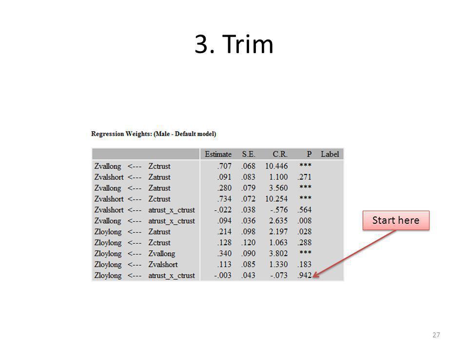 3. Trim Start here 27
