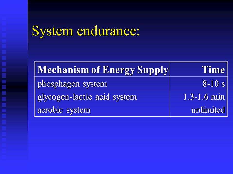 System endurance: Mechanism of Energy Supply Time phosphagen system glycogen-lactic acid system aerobic system 8-10 s 1.3-1.6 min unlimited