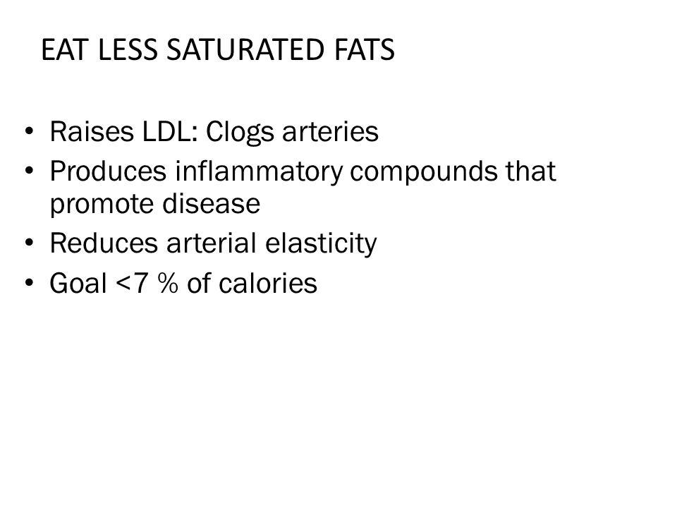 EAT LESS SATURATED FATS Raises LDL: Clogs arteries Produces inflammatory compounds that promote disease Reduces arterial elasticity Goal <7 % of calories