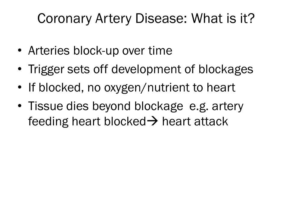 Coronary Artery Disease: What is it.