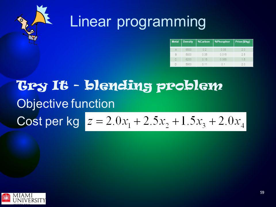 59 Linear programming Try It - blending problem Objective function Cost per kg MetalDensity%Carbon%PhosphorPrice ($/kg) A65000.20.052.0 B58000.350.0152.5 C62000.150.0651.5 D59000.110.12.0