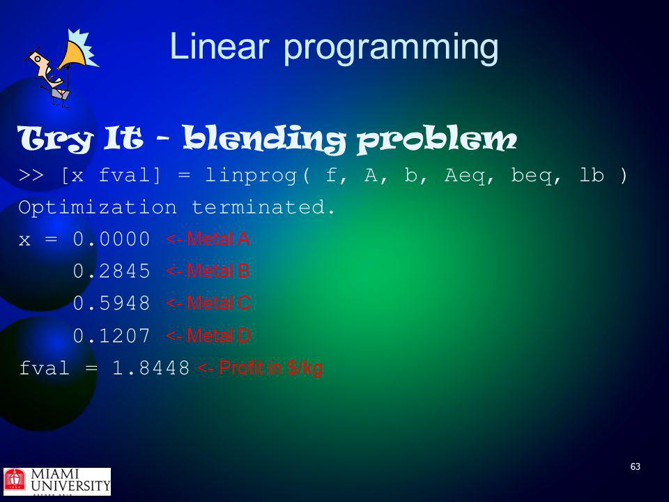 63 Linear programming Try It - blending problem >> [x fval] = linprog( f, A, b, Aeq, beq, lb ) Optimization terminated.