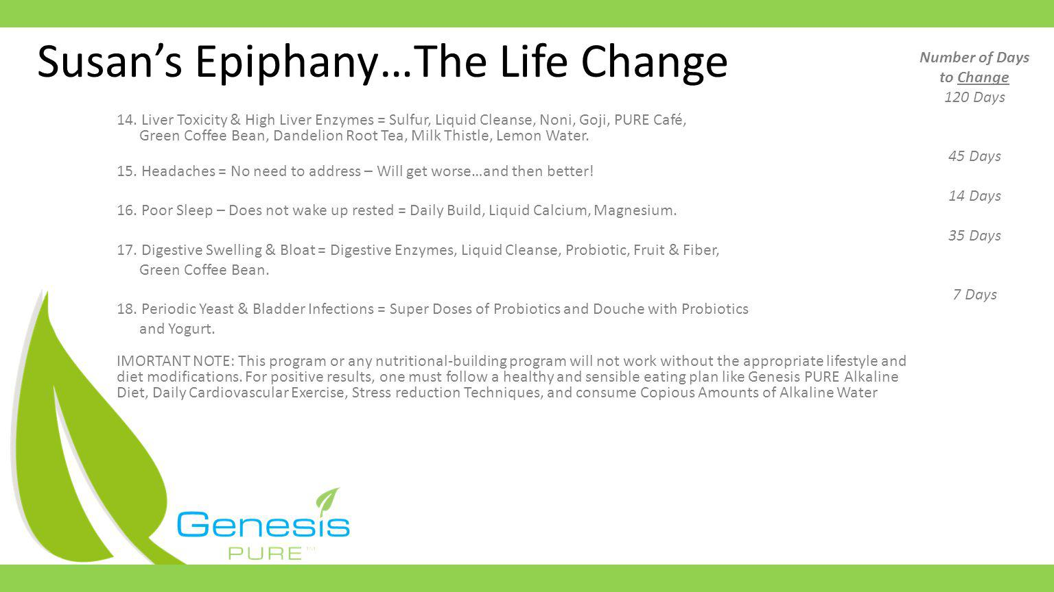 Susans Epiphany…The Life Change Number of Days to Change 120 Days 45 Days 14 Days 35 Days 7 Days 14.