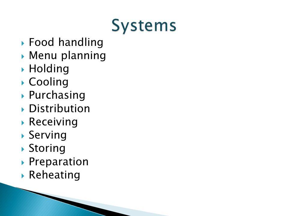 Food handling Menu planning Holding Cooling Purchasing Distribution Receiving Serving Storing Preparation Reheating