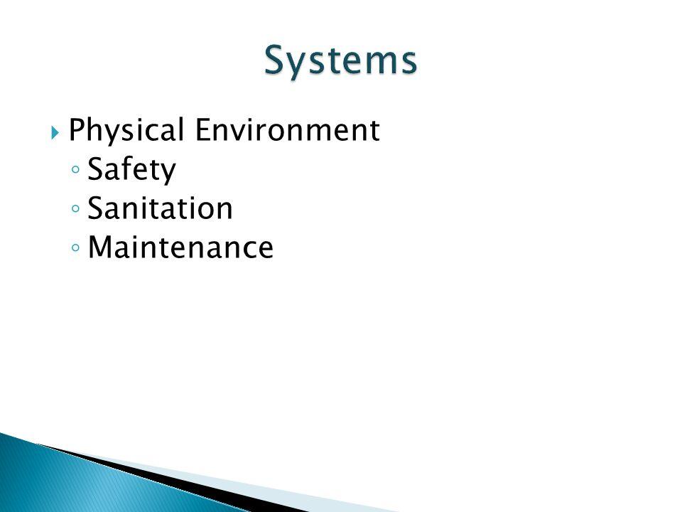 Physical Environment Safety Sanitation Maintenance