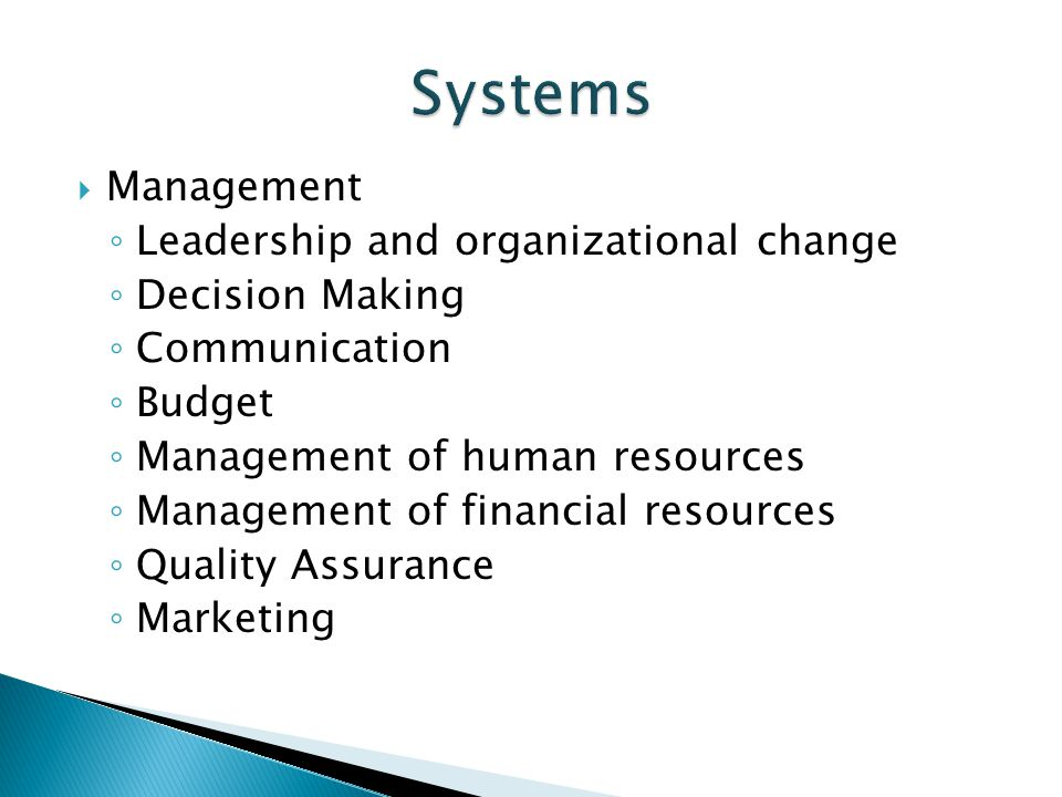 Management Leadership and organizational change Decision Making Communication Budget Management of human resources Management of financial resources Q