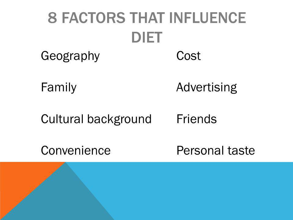 8 FACTORS THAT INFLUENCE DIET GeographyCost FamilyAdvertising Cultural backgroundFriends ConveniencePersonal taste