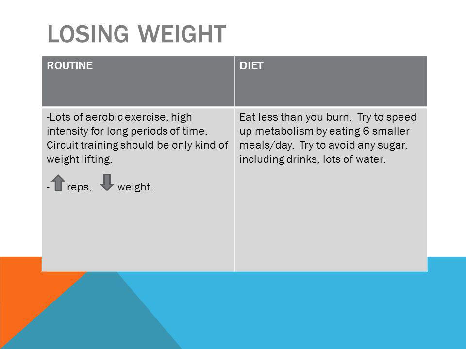LOSING WEIGHT ROUTINEDIET -Lots of aerobic exercise, high intensity for long periods of time.