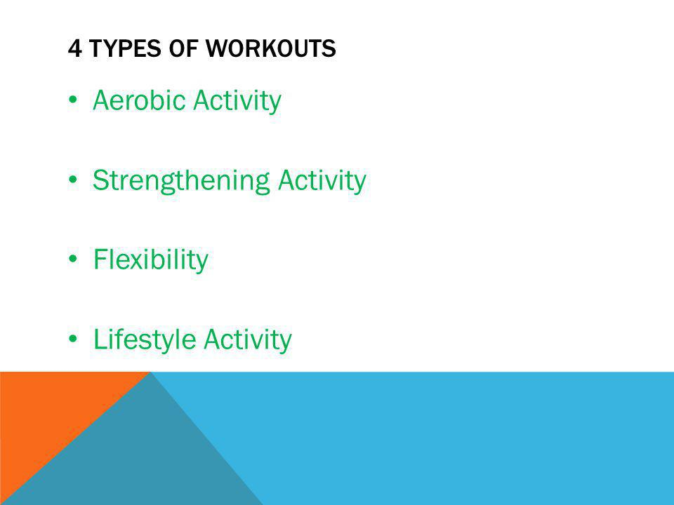 4 TYPES OF WORKOUTS Aerobic Activity Strengthening Activity Flexibility Lifestyle Activity