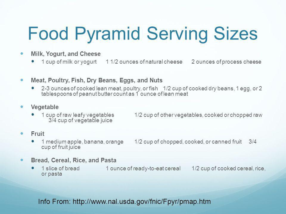 Food Pyramid Serving Sizes Milk, Yogurt, and Cheese 1 cup of milk or yogurt1 1/2 ounces of natural cheese2 ounces of process cheese Meat, Poultry, Fish, Dry Beans, Eggs, and Nuts 2-3 ounces of cooked lean meat, poultry, or fish1/2 cup of cooked dry beans, 1 egg, or 2 tablespoons of peanut butter count as 1 ounce of lean meat Vegetable 1 cup of raw leafy vegetables1/2 cup of other vegetables, cooked or chopped raw 3/4 cup of vegetable juice Fruit 1 medium apple, banana, orange1/2 cup of chopped, cooked, or canned fruit3/4 cup of fruit juice Bread, Cereal, Rice, and Pasta 1 slice of bread1 ounce of ready-to-eat cereal1/2 cup of cooked cereal, rice, or pasta Info From: http://www.nal.usda.gov/fnic/Fpyr/pmap.htm