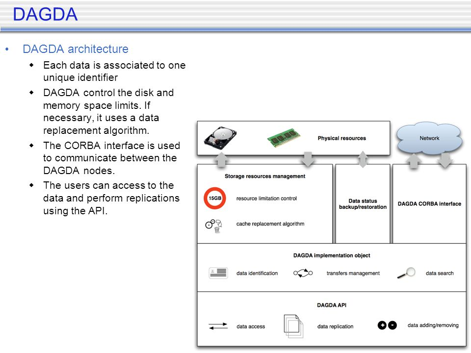 DAGDA DAGDA architecture Each data is associated to one unique identifier DAGDA control the disk and memory space limits.