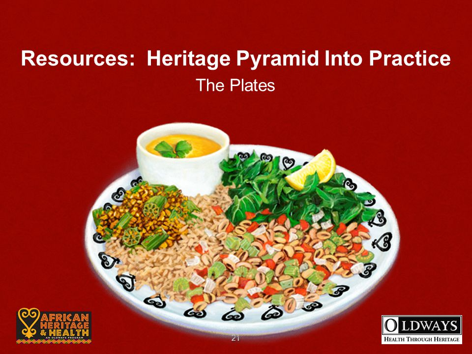 Resources: Heritage Pyramid Into Practice The Plates 21