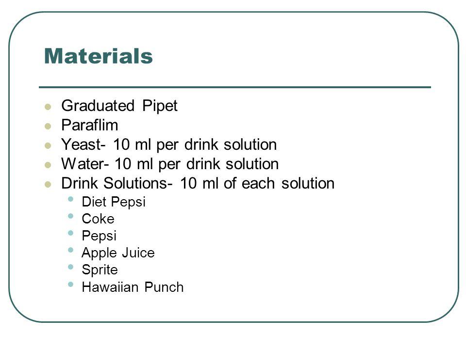 Materials Graduated Pipet Paraflim Yeast- 10 ml per drink solution Water- 10 ml per drink solution Drink Solutions- 10 ml of each solution Diet Pepsi