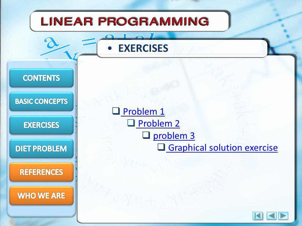 EXERCISES Problem 1 Problem 2 problem 3 Graphical solution exercise