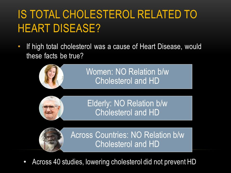 IS TOTAL CHOLESTEROL RELATED TO HEART DISEASE.