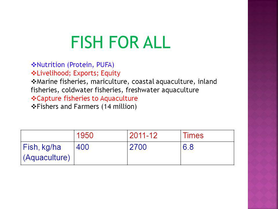 To create an optimum diet, the ratio of protein to energy must be determined separately for each fish species.