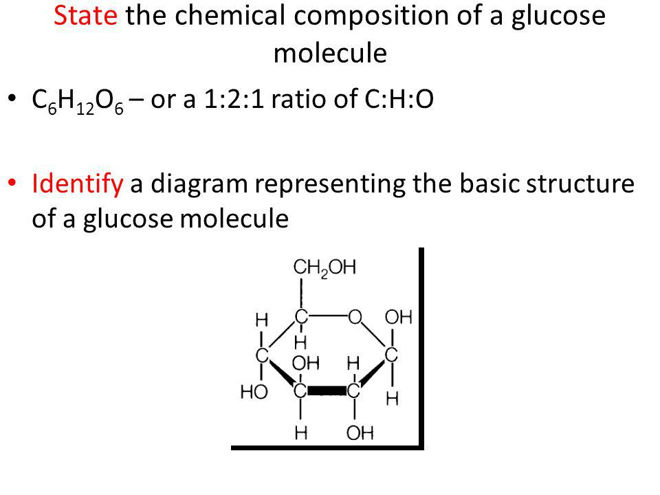 State the chemical composition of a glucose molecule C 6 H 12 O 6 – or a 1:2:1 ratio of C:H:O Identify a diagram representing the basic structure of a