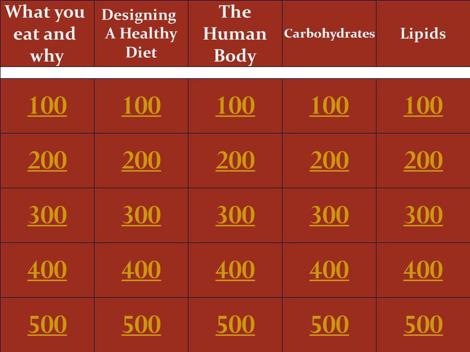 Human Nutrition (Nutr 101) Review for Midterm Exam