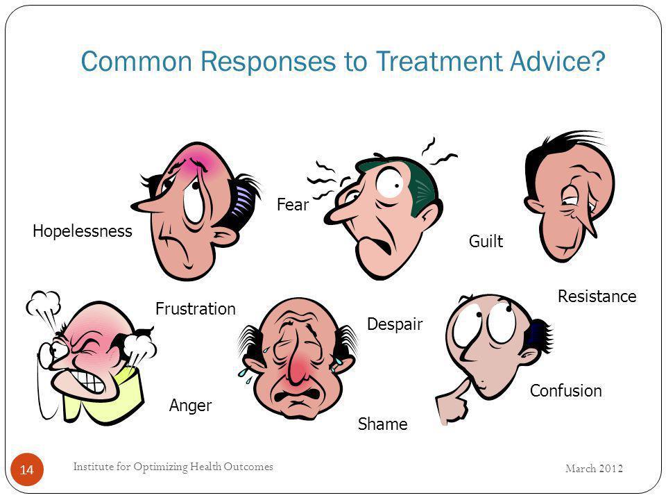 Common Responses to Treatment Advice.