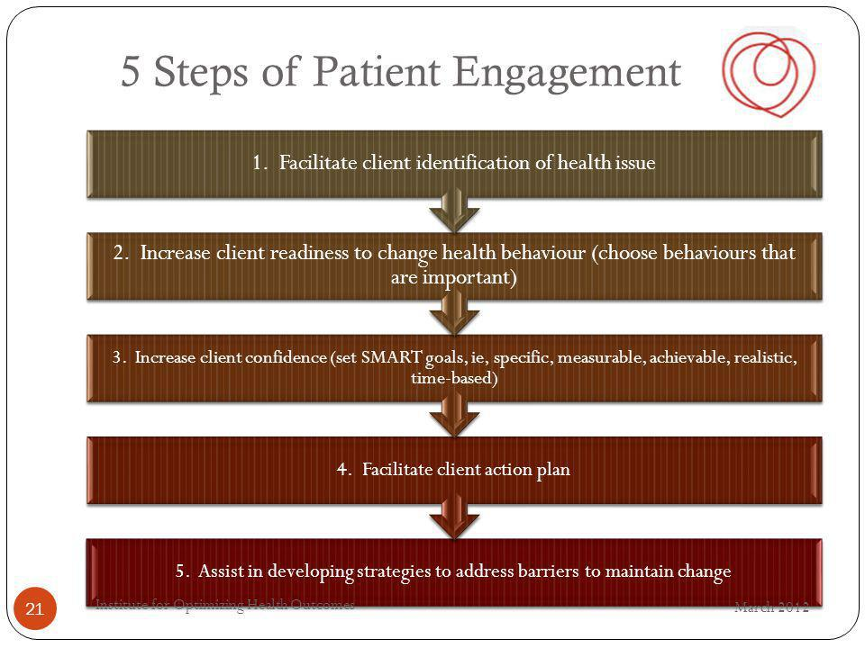 5 Steps of Patient Engagement 5. Assist in developing strategies to address barriers to maintain change 4. Facilitate client action plan 3. Increase c