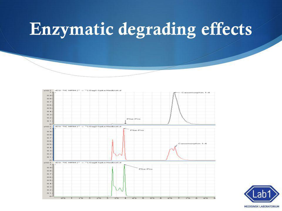 Enzymatic degrading effects