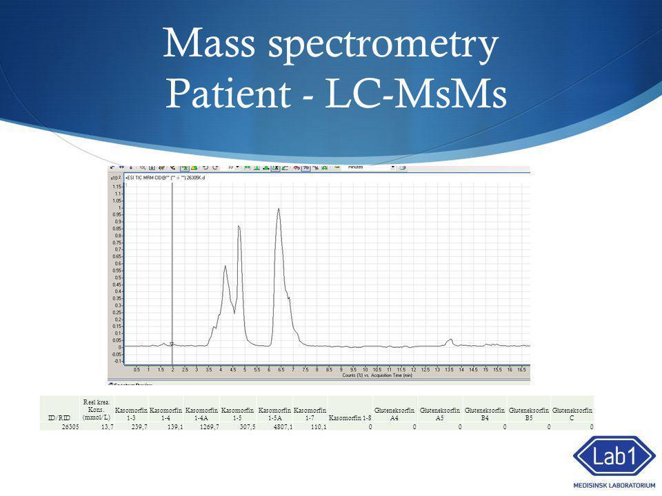 Mass spectrometry Patient - LC-MsMs ID/RID Reel krea. Kons. (mmol/L) Kasomorfin 1-3 Kasomorfin 1-4 Kasomorfin 1-4A Kasomorfin 1-5 Kasomorfin 1-5A Kaso