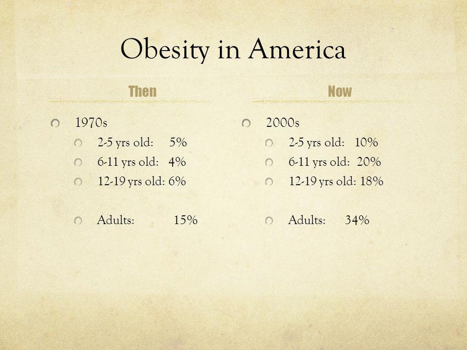 Obesity in America Then 1970s 2-5 yrs old: 5% 6-11 yrs old: 4% 12-19 yrs old: 6% Adults: 15% Now