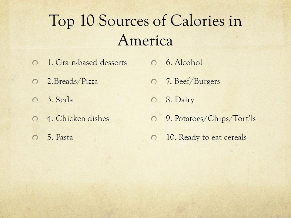 Top 10 Sources of Calories in America 1. Grain-based desserts 2.Breads/Pizza 3. Soda 4. Chicken dishes 5. Pasta 6. Alcohol 7. Beef/Burgers 8. Dairy 9.