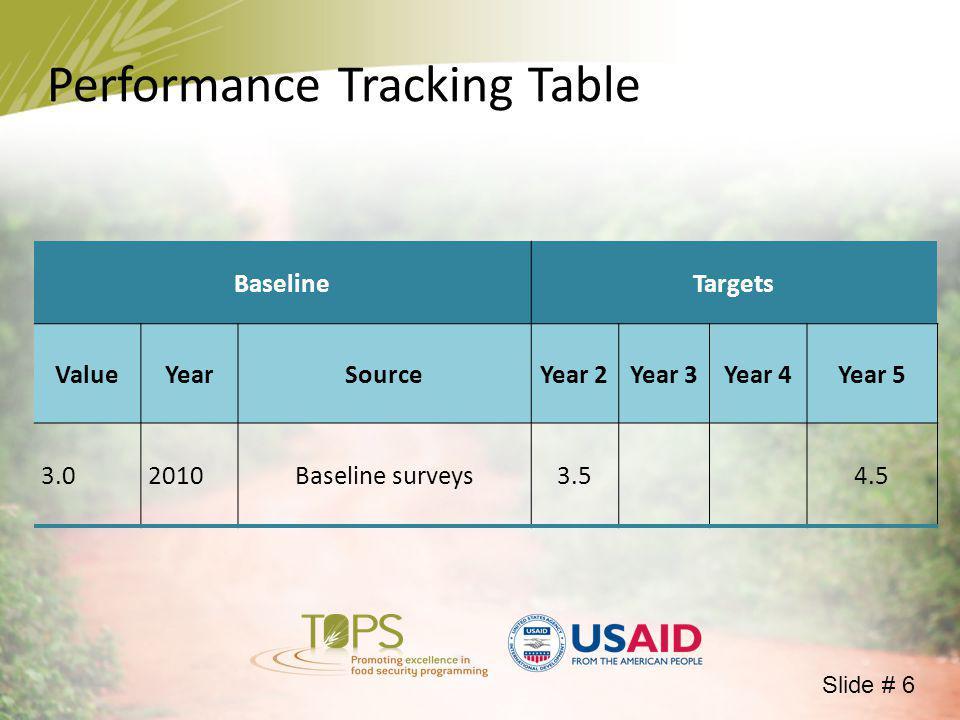 BaselineTargets ValueYearSourceYear 2Year 3Year 4Year 5 3.02010Baseline surveys3.54.5 Performance Tracking Table Slide # 6